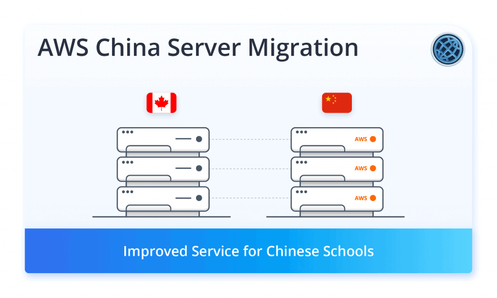 ManageBac AWS China Migration - moving some hosting to China for improved Chinese support