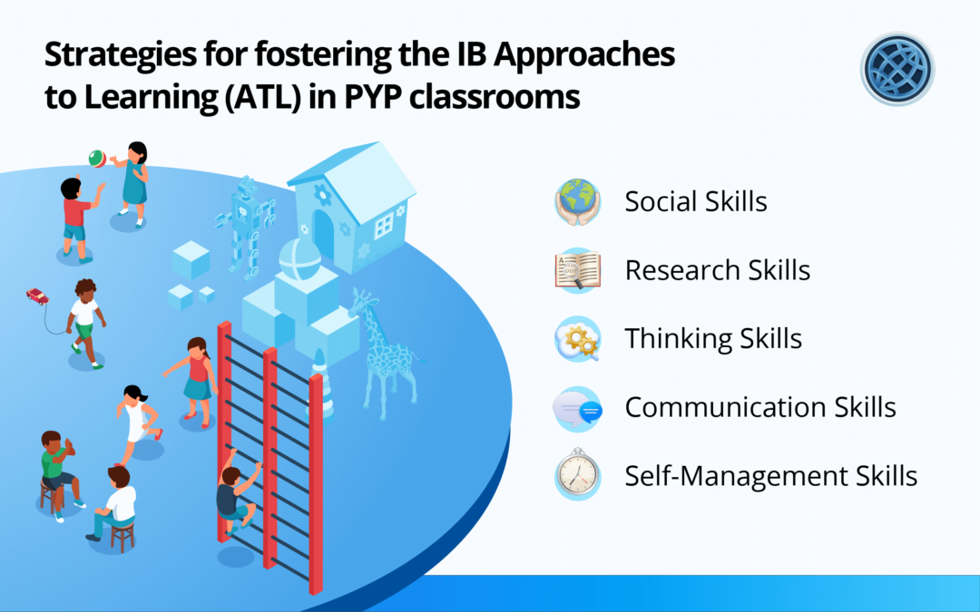 IB Approaches to Learning: Fostering Self-Management in PYP Classrooms